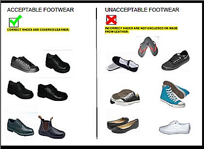 When Should Child Wear Shoes